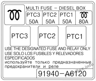 Additional fuse panel (Diesel): KIA Cee'd (2013, 2014, 2015)