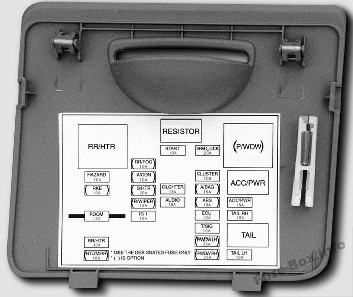 Fuse Box Diagram Kia Forte    Cerato  2003