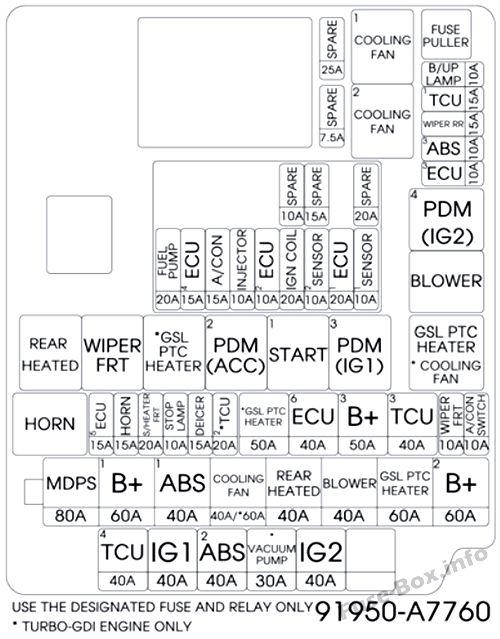 Under-hood fuse box diagram: KIA Forte / Cerato (2017)