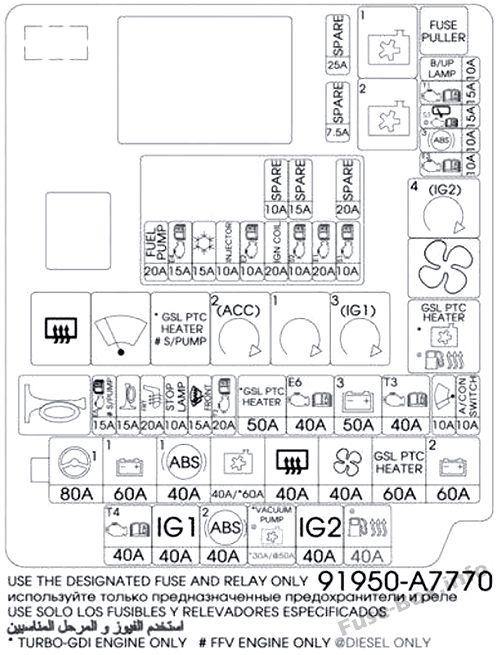Under-hood fuse box diagram: KIA Forte / Cerato (2018)