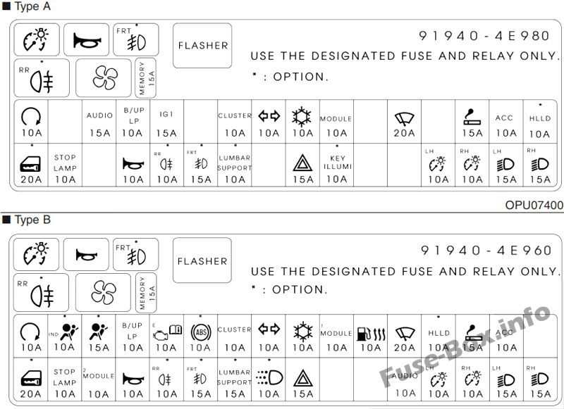 [SCHEMATICS_4CA]  Fuse Box Diagram KIA K2500 / Bongo (2005-2018) | Mazda Bongo Fuse Box Layout |  | Fuse-Box.info