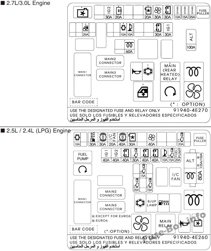 fuse box diagrams kia k2500 bongo 2005 2018. Black Bedroom Furniture Sets. Home Design Ideas
