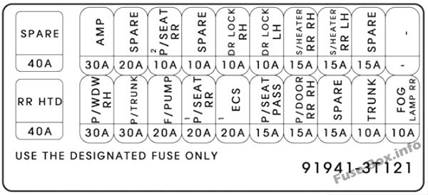 Trunk fuse box diagram: KIA K900 (2015)