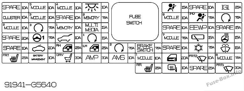 Instrument panel fuse box diagram: KIA Niro (2017)