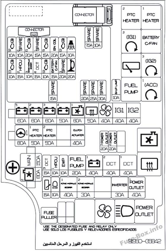 Fuse Box Diagram Kia Niro  2017