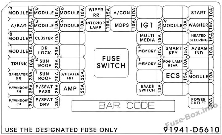 Instrument panel fuse box diagram (v.1): KIA Optima (2016)