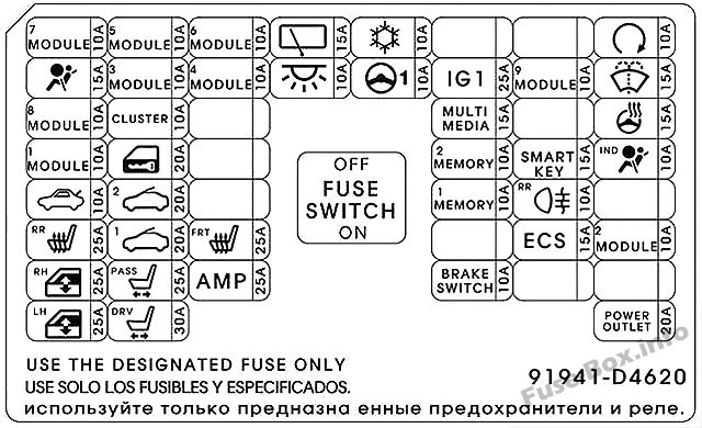 Instrument panel fuse box diagram (v.2): KIA Optima (2016)