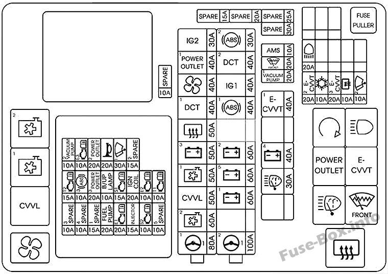 Under-hood fuse box diagram (v.2): KIA Optima (2016)