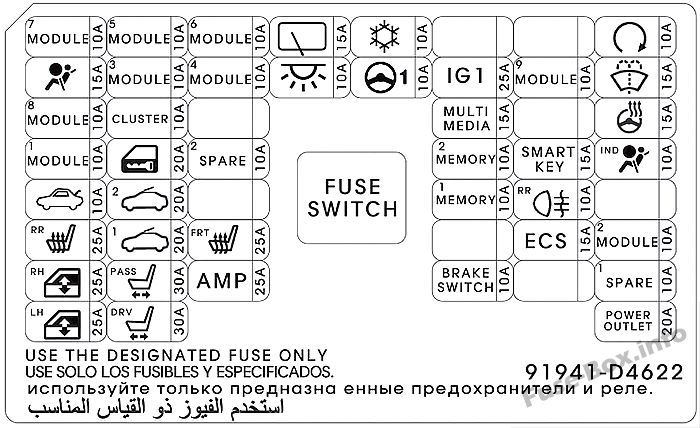 Instrument panel fuse box diagram (Sedan): KIA Optima (2017)
