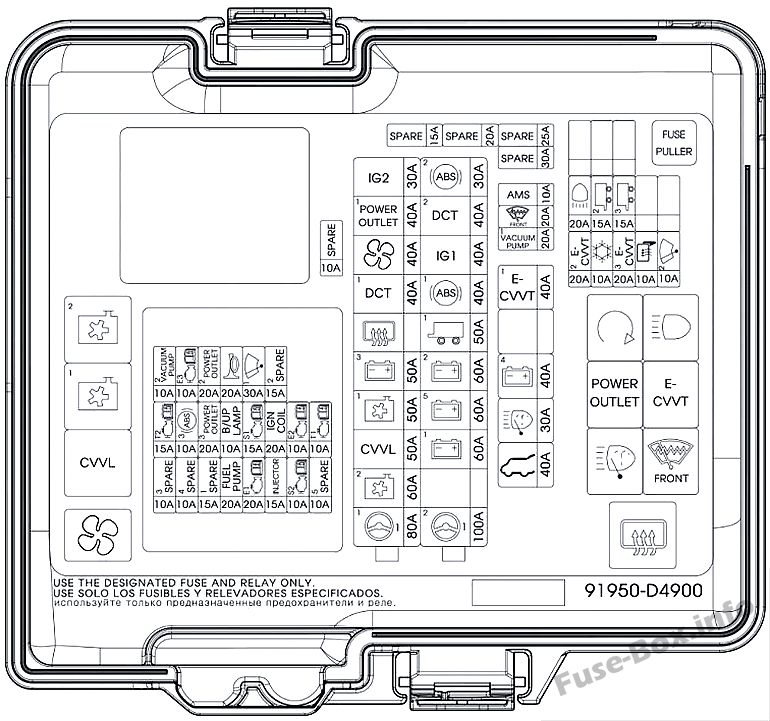 Under-hood fuse box diagram(Gasoline, Wagon) KIA Optima (2017)