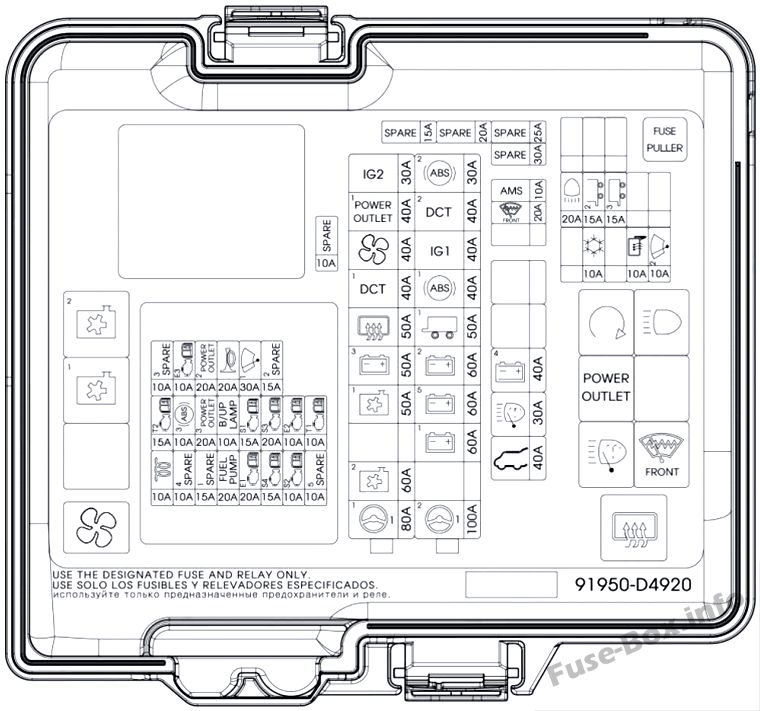 Under-hood fuse box diagram (Diesel, Wagon): KIA Optima (2017)