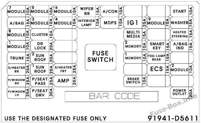 Instrument panel fuse box diagram: KIA Optima (2018)