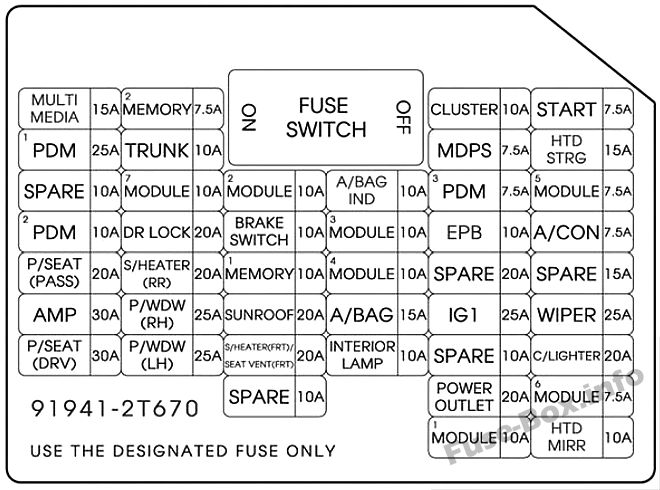 2003 kia optima fuse diagram wire data schema u2022 rh sellfie co 2013 kia optima hybrid fuse box diagram