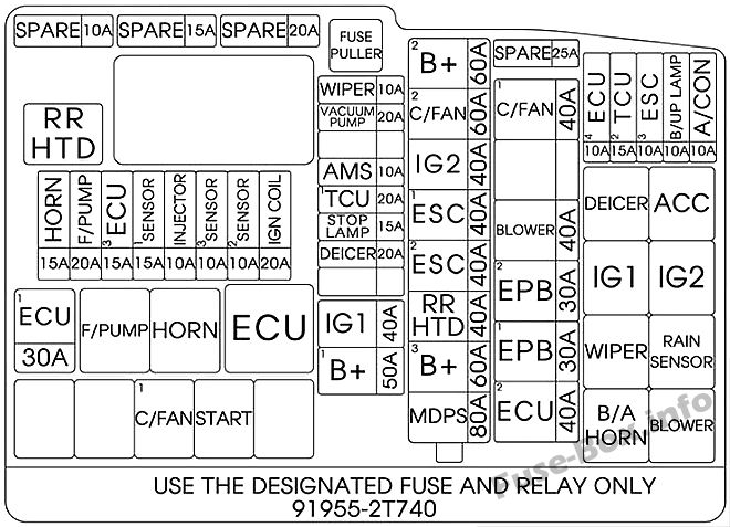 fuse box diagram kia optima (tf; 2011-2015)  fuse-box.info