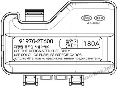 Fuse Box Diagram  U0026gt  Kia Optima  Tf  2011