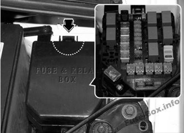 kia picanto fuse box location 2001 kia sportage fuse box location kia picanto (sa; 2004-2007) #15