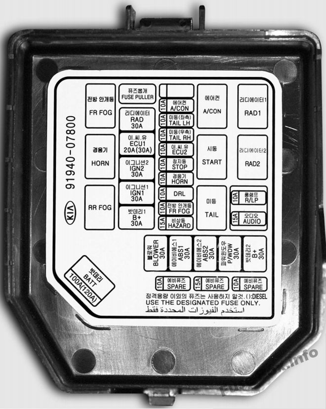 Under-hood fuse box diagram: KIA Picanto (2004, 2005, 2006, 2007)