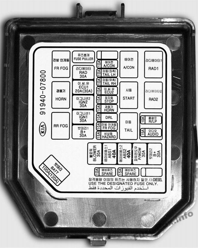 Fuse Box Diagram > KIA Picanto (SA; 2008-2011)