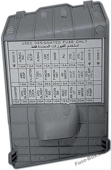 Instrument panel fuse box diagram: KIA Picanto (2008, 2009, 2010, 2011)