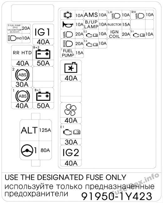 2013 chrysler 200 fuse box