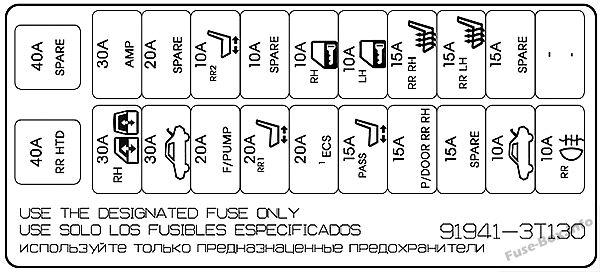 Trunk fuse box diagram: KIA Quoris / K9 (2013)