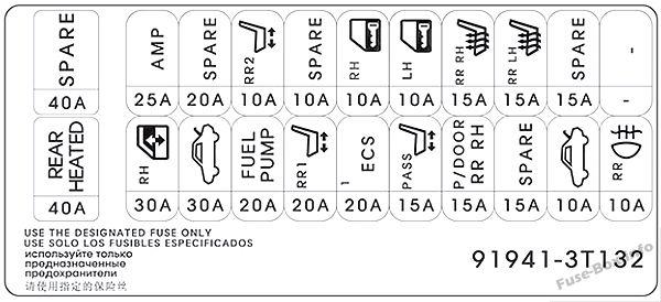 Trunk fuse box diagram: KIA Quoris / K9 (2015, 2016)
