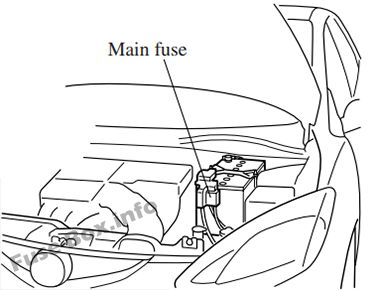 fuse box diagram  u0026gt  mazda 2  de  2007 2014