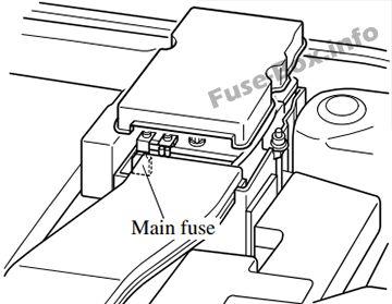Fuse       Box       Diagram         Mazda    3  BK  20032009