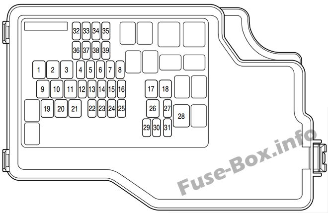 Under-hood fuse box diagram: Mazda 3 (2010)