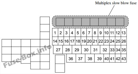 Fuse Box Diagram Mazda 3 (BM/BN; 2014-2018) | 2014 Mazda 3 Gt Fuse Box Diagram |  | Fuse-Box.info