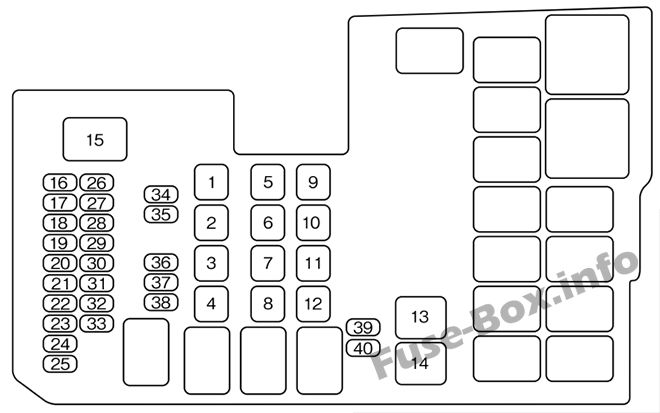 Under-hood fuse box diagram: Mazda 5 (2006)