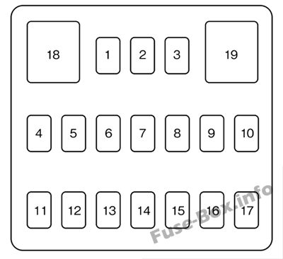 Instrument panel fuse box diagram: Mazda 5 (2006)