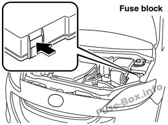 2002 dodge ram infinity wiring diagram with Mazda 5 Fuse Box Location on What Is Pictorial Diagram besides Fuel Pump Dodge Ram 1500 360 Engine Diagram as well 2010 Ford F 150 Radio Wiring Diagram likewise School Bus Parts Diagram together with Diy 2001 Dodge Neon Wiring Diagram.