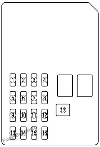Interior fuse box diagram: Mazda 6 (2003, 2004)