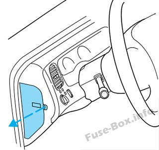 Fuse Box Diagram Mazda B Series 2002 2006