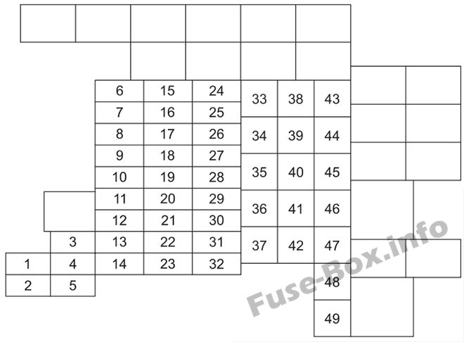 Under-hood fuse box diagram: Mazda CX-3 (2016, 2017)