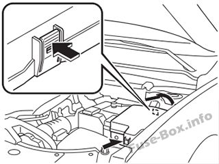 1997 buick lesabre exploded diagram toyskids co Home Breaker Box Diagram mazda 6 ignition schematic generator schematics wiring 1997 buick lesabre fuse diagram 1997 buick lesabre fuse