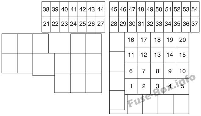 [DHAV_9290]  Fuse Box Diagram Mazda CX-9 (2016-2020..) | Mazda Cx9 Fuse Box Location |  | Fuse-Box.info