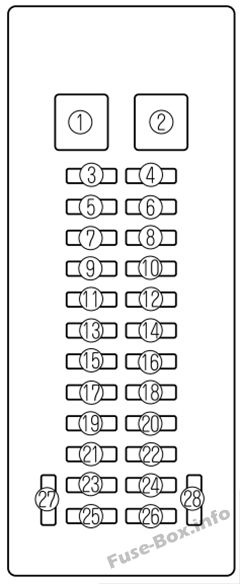 Interior fuse box diagram: Mazda MPV (2002, 2003, 2004, 2005, 2006)
