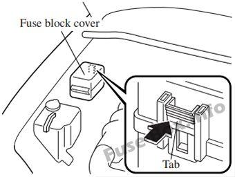 mazda mx 5 miata nb 1999 2005 fuse box diagram Infiniti Fuse Box Location 2002 2003
