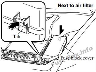 Fuse Box Diagram > Mazda RX-8 (2003-2012)