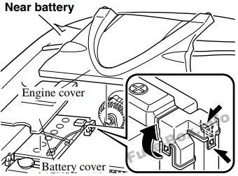Fuse Box Diagram Mazda RX-8 (2003-2012)Fuse-Box.info