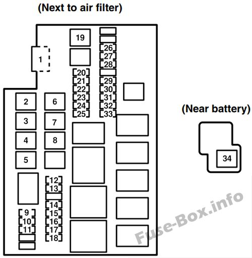 Under-hood fuse box diagram: Mazda RX-8 (2007, 2008)