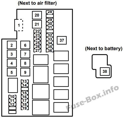 Under-hood fuse box diagram: Mazda RX-8 (2009)