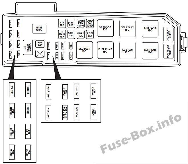 fuse box diagram mazda tribute (2001-2007)  fuse-box.info