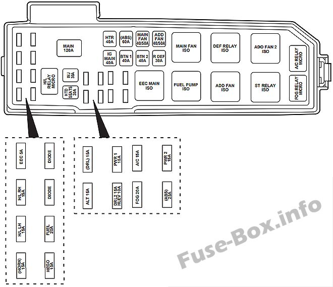 Fuse Box Diagram Mazda Tribute (2001-2007)Fuse-Box.info