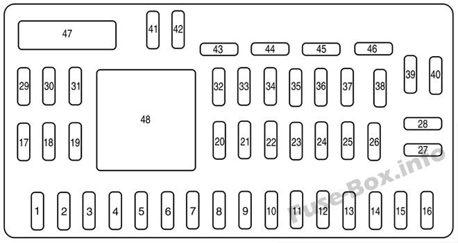 Interior fuse box diagram: Mazda Tribute (2008)