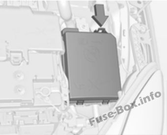 Wondrous Opel Vauxhall Adam 2013 2018 Fuse Box Diagram Wiring Digital Resources Remcakbiperorg