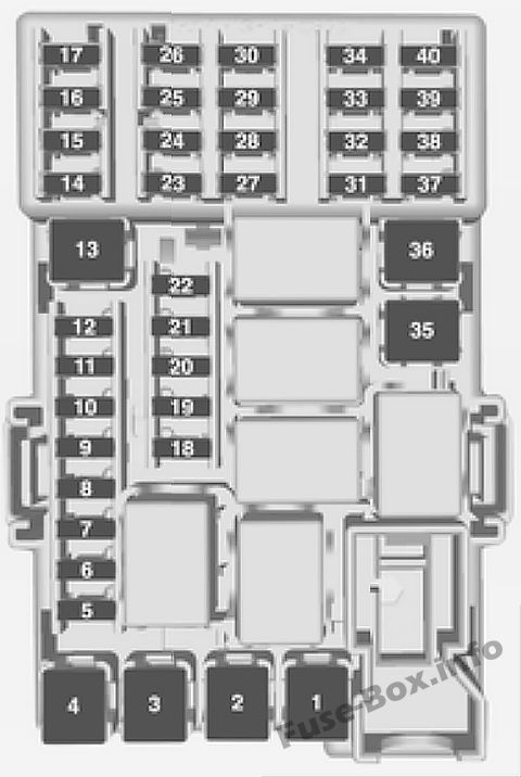 Instrument panel fuse box diagram: Opel / Vauxhall Adam (2015, 2016, 2017)
