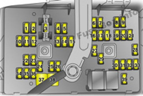 Interior fuse box diagram: Opel/Vauxhall Antara (2009)